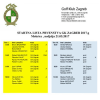 Startna lista prvenstva GCZ 2017